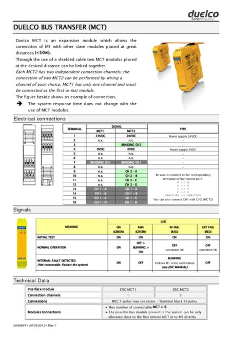 Duelco DSC-MCT manual