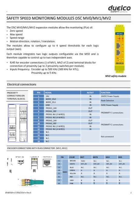 Duelco DSC-MV manual